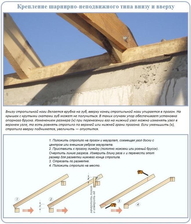 Как закрепить стропила односкатной крыши правильно