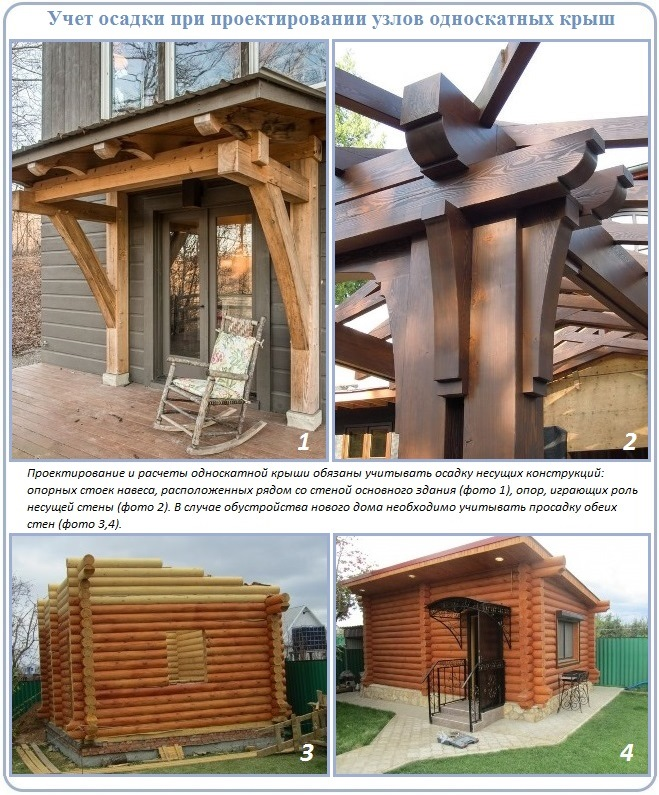Как крепить стропила односкатной крыши с учетом усадки стен