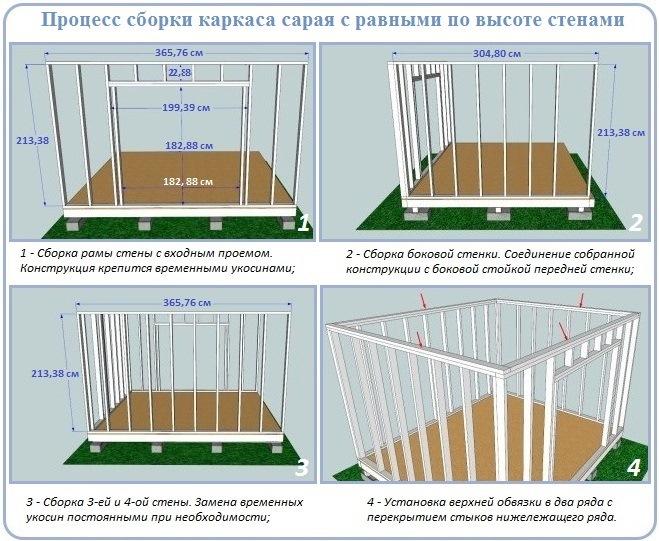 Как построить сарай с односкатной крышей по каркасной технологии