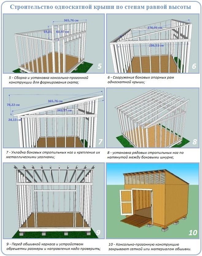 Как сделать односкатную крышу стационарного каркасного сарая