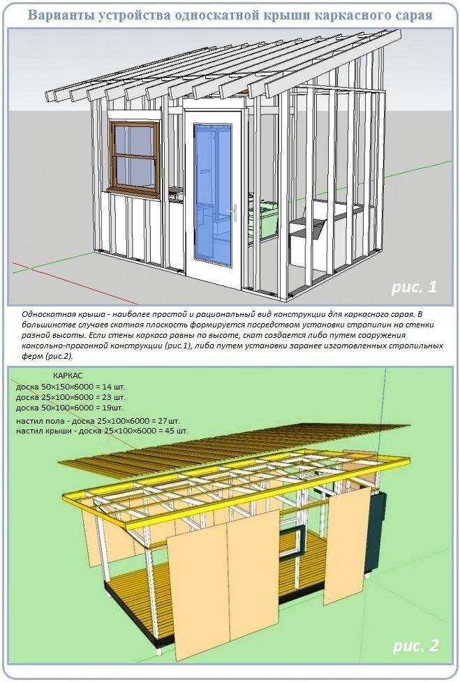 Как построить односкатную крышу каркасного сарая