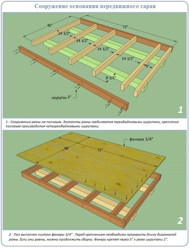 Как сделать мобильный каркасный сарай с односкатной крышей