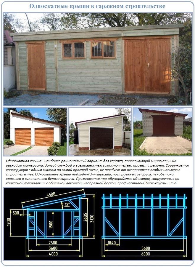Односкатная крыша - типовое решение в строительстве гаража