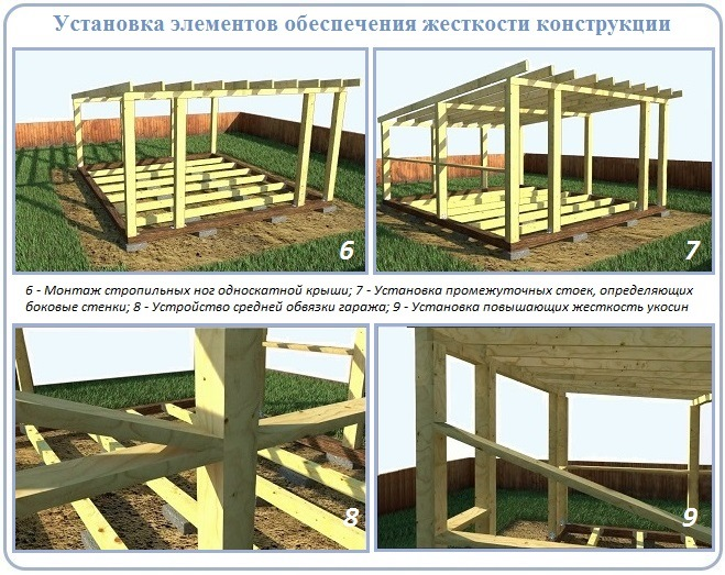 Как гармотно сделать односкатную крышу и стены каркасного гаража