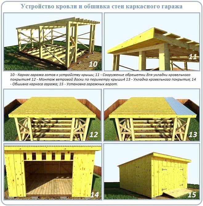 Сооружение каркасного гаража с односкатной крышей