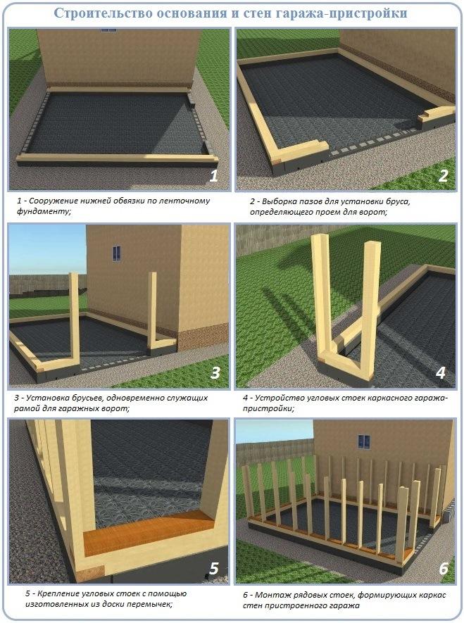 Сооружение гаража-пристройки с односкатной крышей
