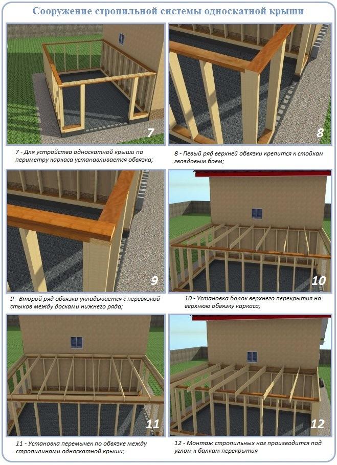 Устройства верхней обвязки для односкатной крыши гаража