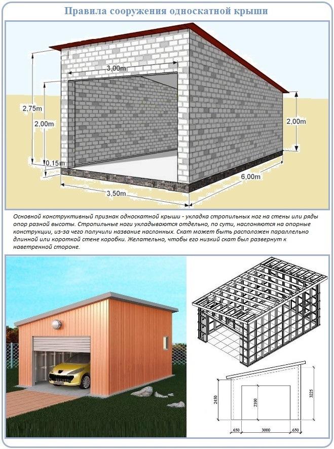 Как можно сделать односкатную крышу для собственного гаража своими руками