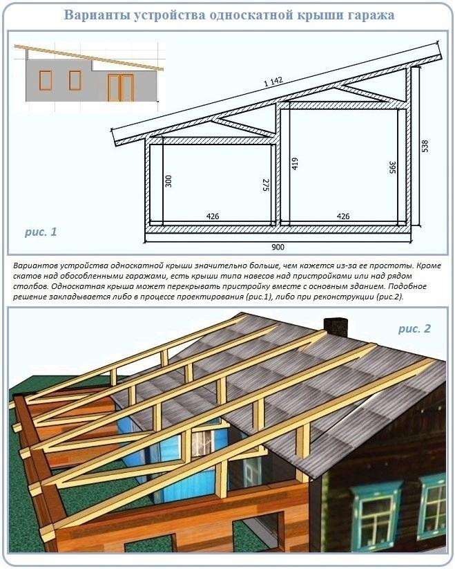 Варианты устройства односкатной крыша пристроенного гаража