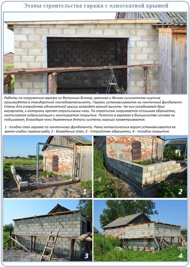 Этапы строительства односкатной крыши гаража из пеноблоков