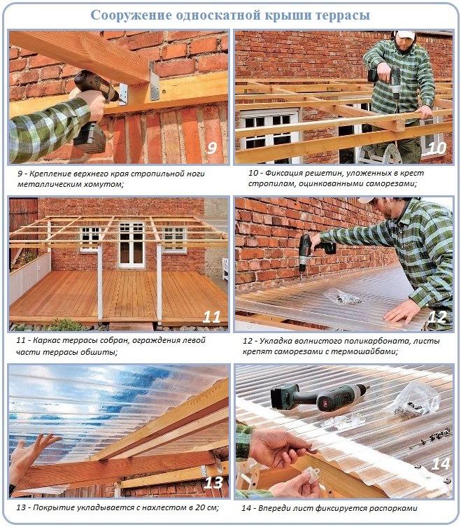 Этапы устройства односкатной крыши из бруса и поликарбоната