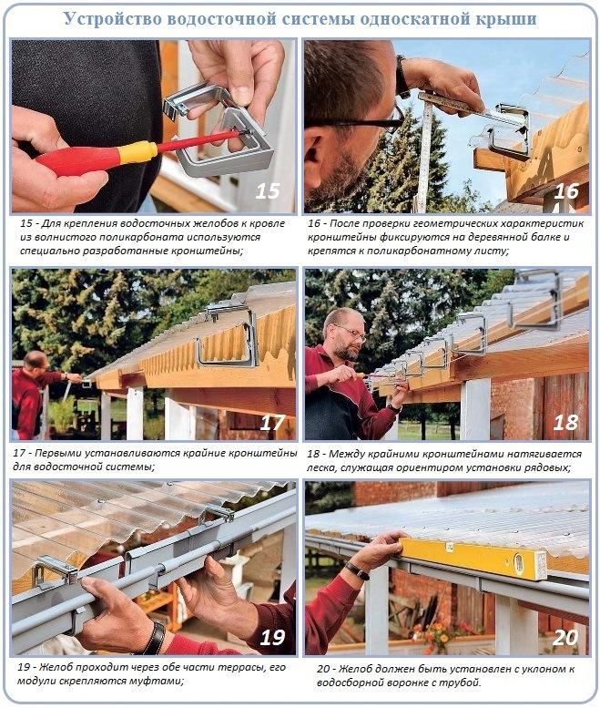 Сооружение водосточной системы односкатной крыши из бруса