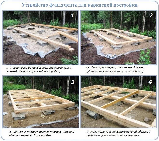 Как построить фундамент для сарая с односкатной крышей из бруса
