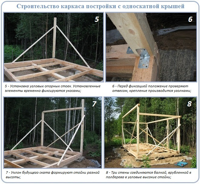 Строительство каркасной бытовки с односкатной крышей