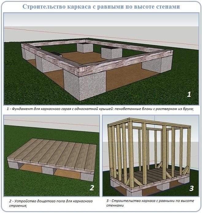 Как сделать фундамент для сарая с односкатной крышей