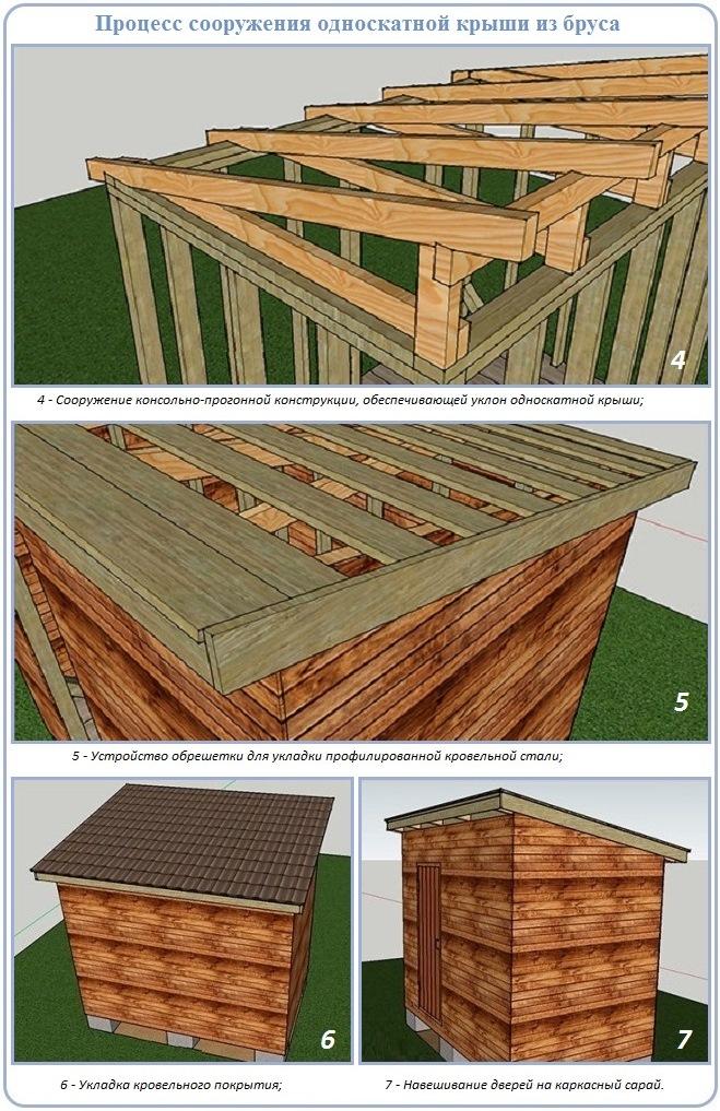 Строительство односкатной крыши над равными по высоте стенами