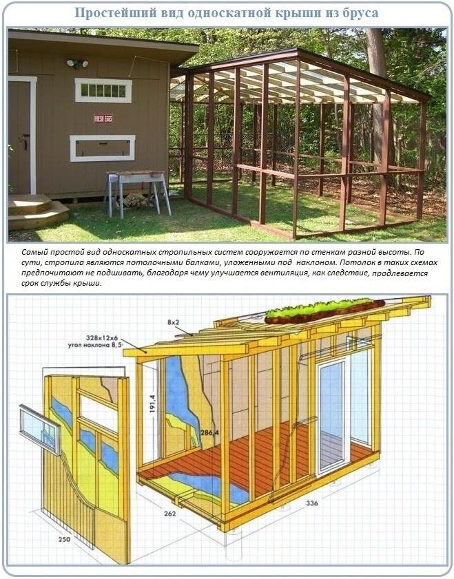 Как построить обычную односкатную крышу из бруса