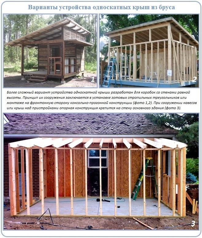 Варианты строительства односкатных крыш для отдельных построек и пристроек