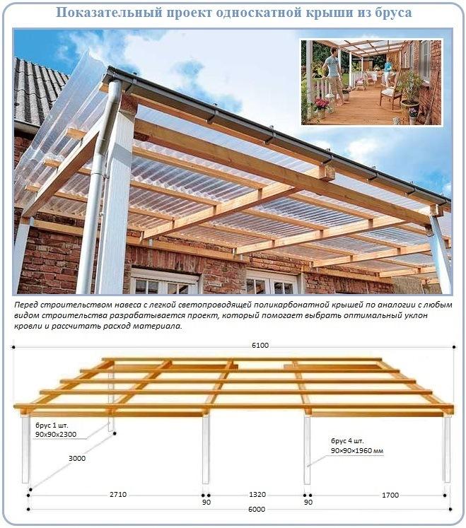 Строительство односкатной крыши из бруса с поликарбонатом