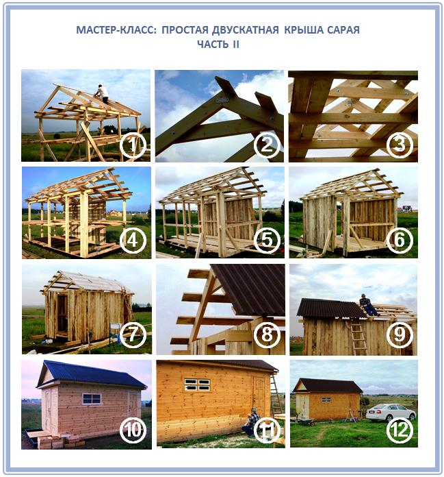 Простая двускатная крыша сарая своими руками