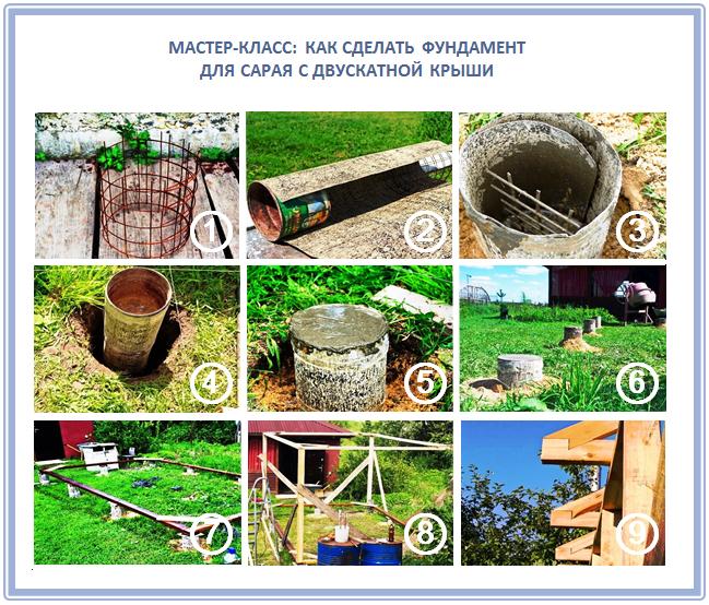 Фундамент для сарая с двухскатной крышей