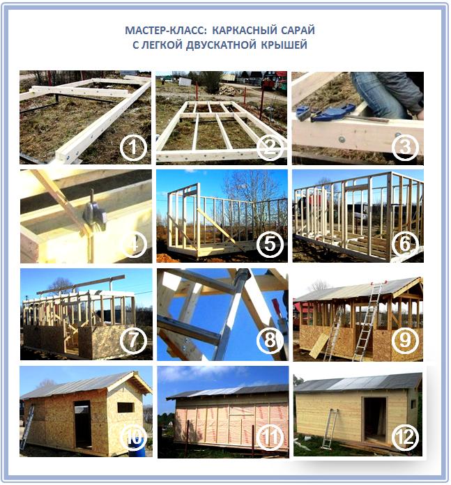 Как построить сарай с щипцовой крышей своими руками