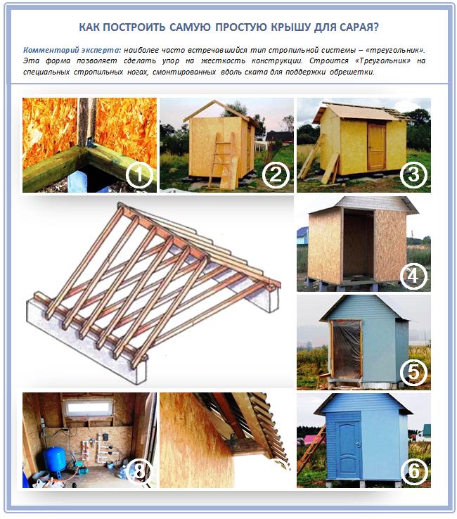 Самая простая крыша для сарая