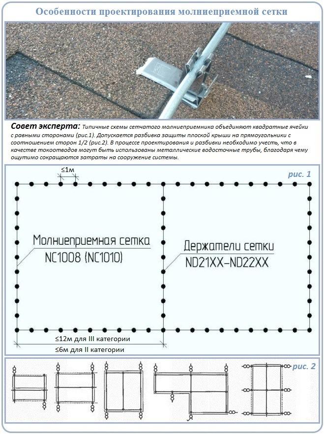 Типовые решения для сооружения сетчатого молниеприемника честного дома