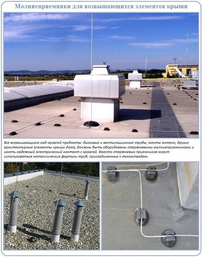 Как подключить трубы плоской крыши к молниеотводу плоской крыши