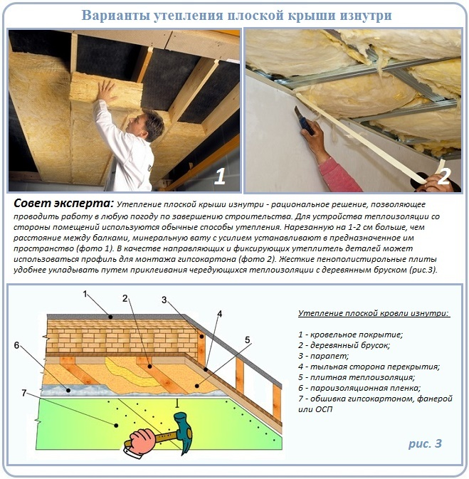 Устройство теплоизоляции со стороны внутренних помещений