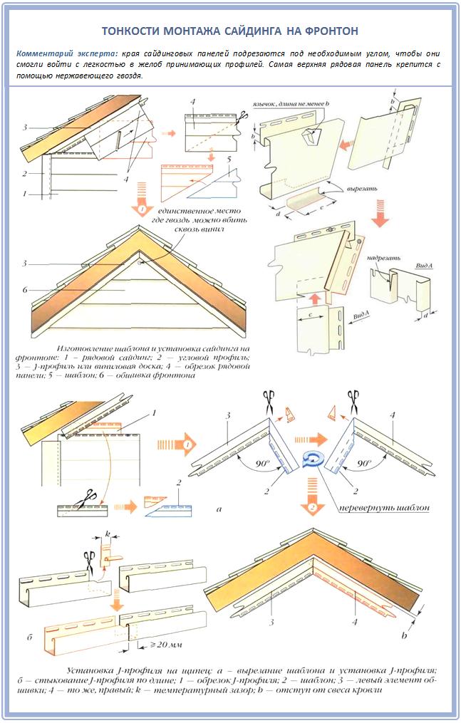 Инструкция по монтажу сайдинга на фронтон