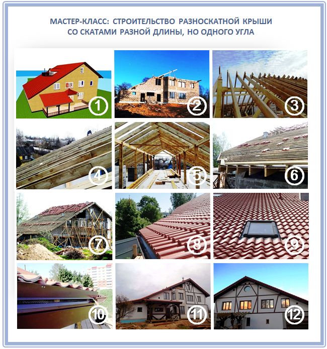 Как построить разноскатную крышу самостоятельно