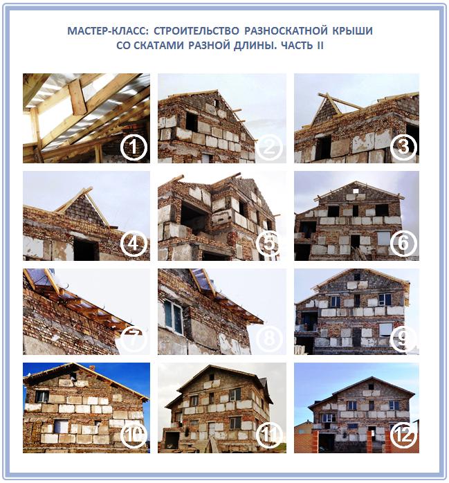 Асимметричная двускатная крыша своими руками