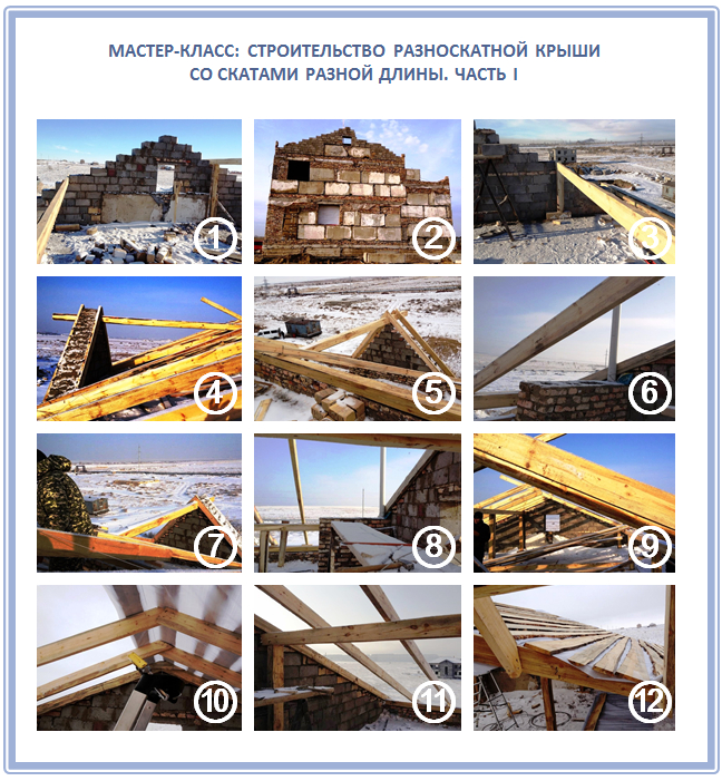 Асимметричная двускатная крыша своими рукамим