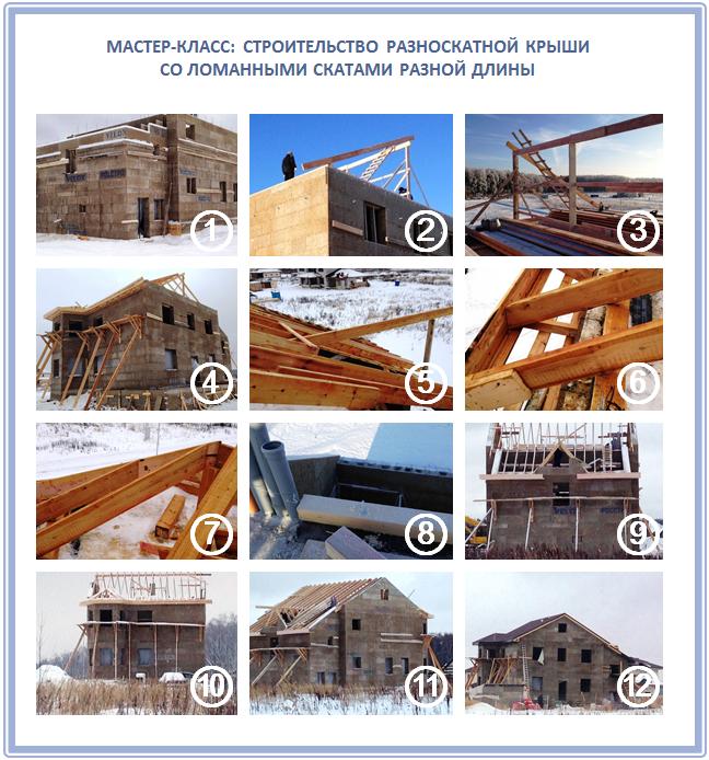 Как построить крышу со скатами разной длины