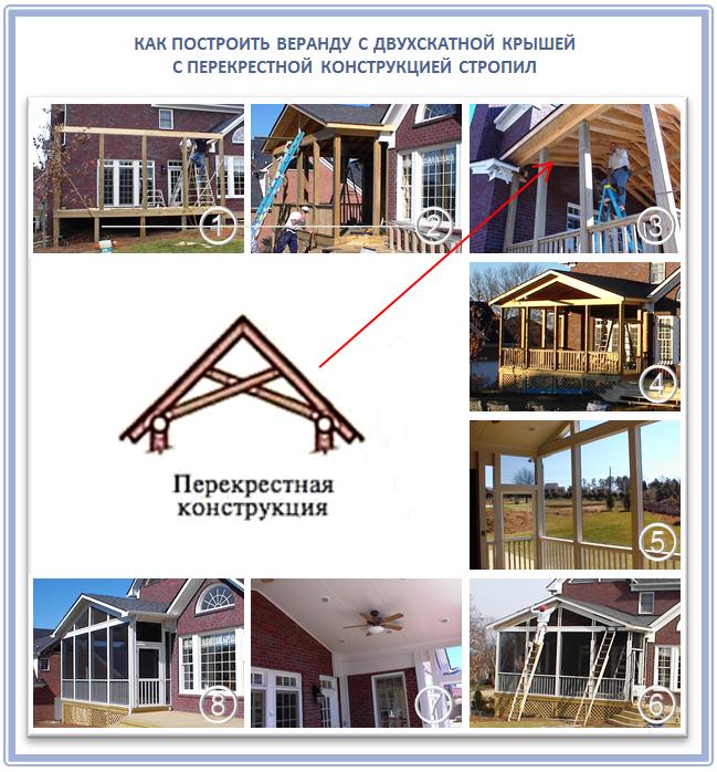 Как построить сложную двускатную крышу веранды?