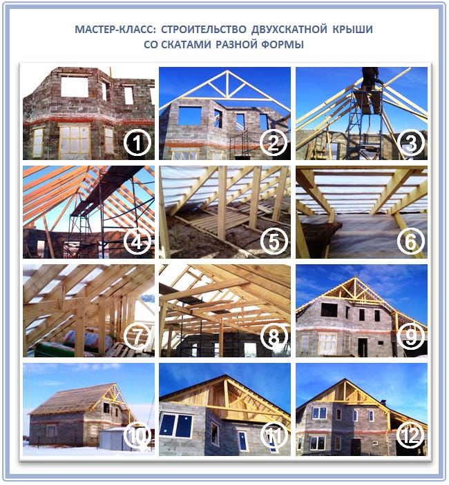 Двускатная крыша с ломанным скатом