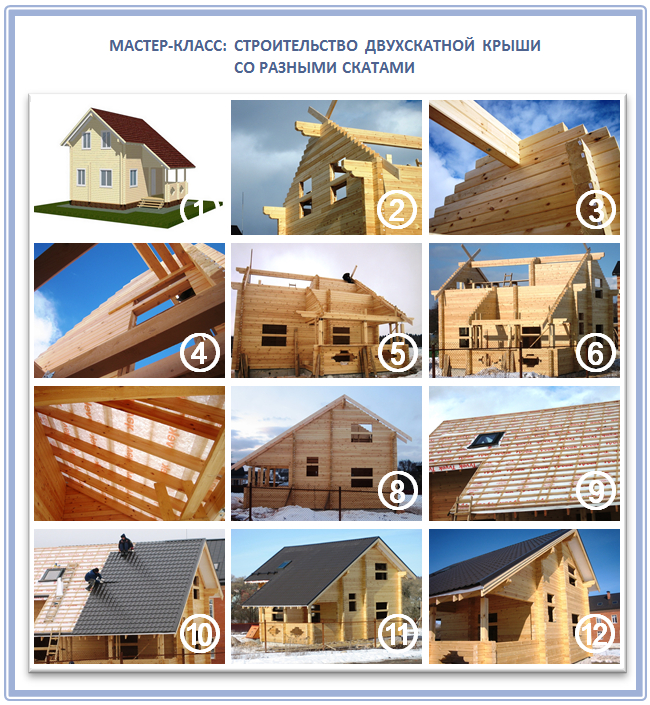 Строительство разноскатной двускатной крыши