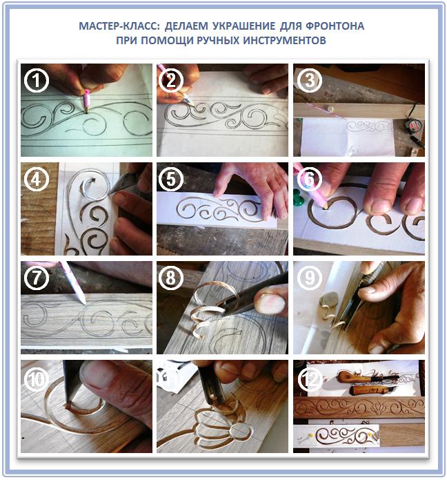 Как сделать украшение для фронтона вручную?