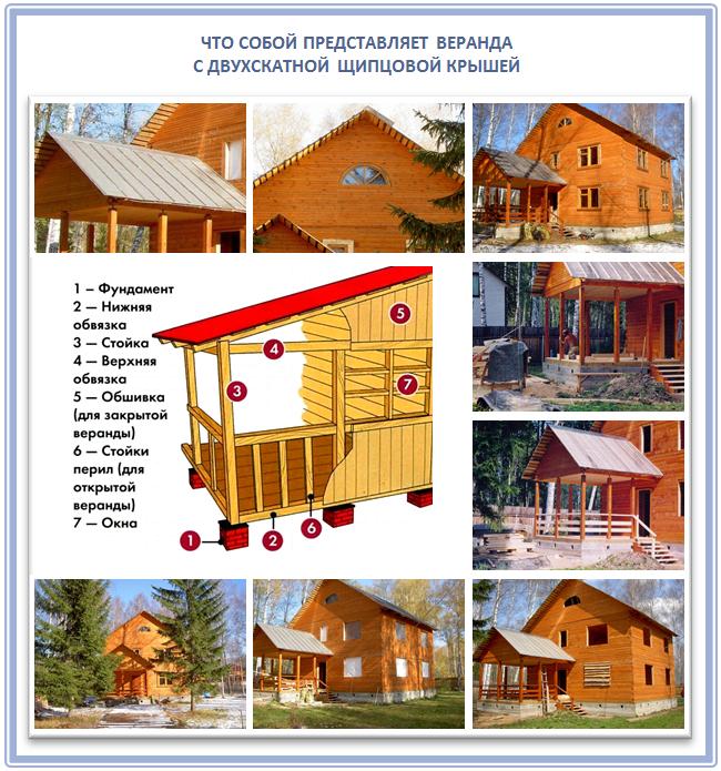 Как построить веранду с щипцовой крышей
