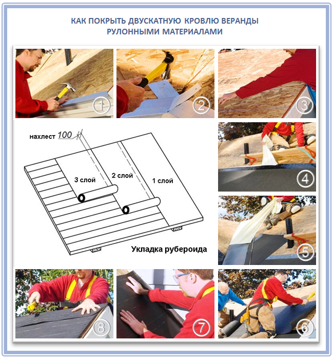 Как покрыть крышу веранды рулонными материалами