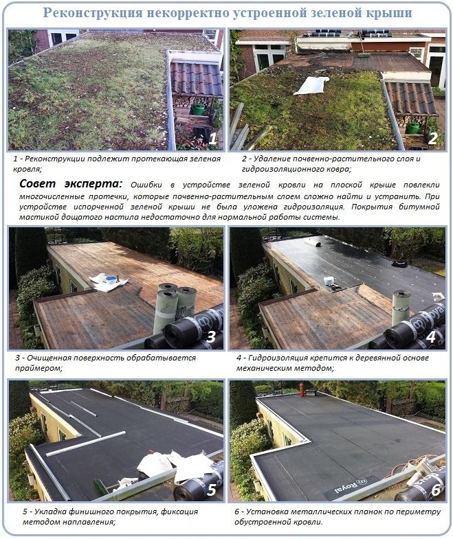 Технология реконструкции старой плоской крыши