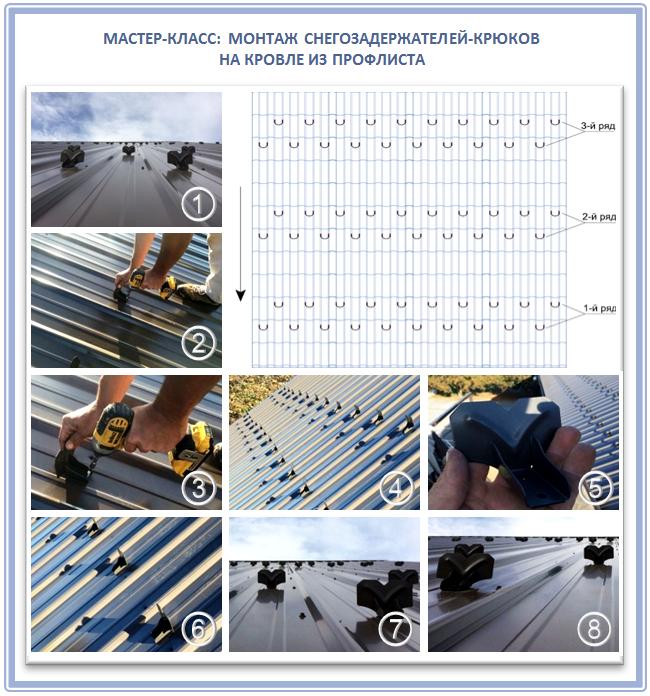 Схема монтажа снегозадержателей на профнастил