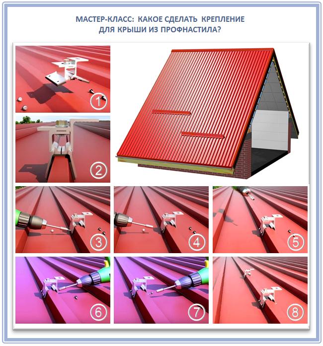 Монтаж уголковых снегозадержателей на крышу
