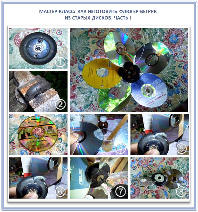 Как сделать флюгер из подручных материалов