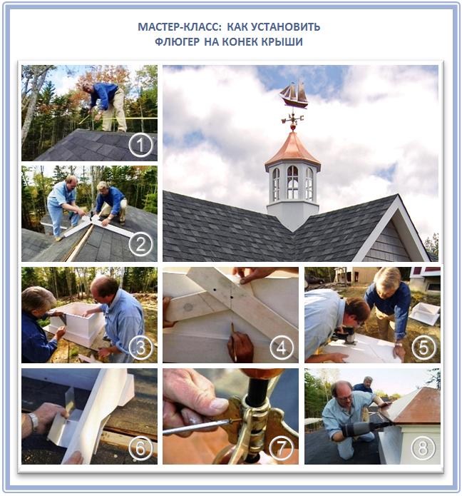 Как установить флюгер на конек крыши