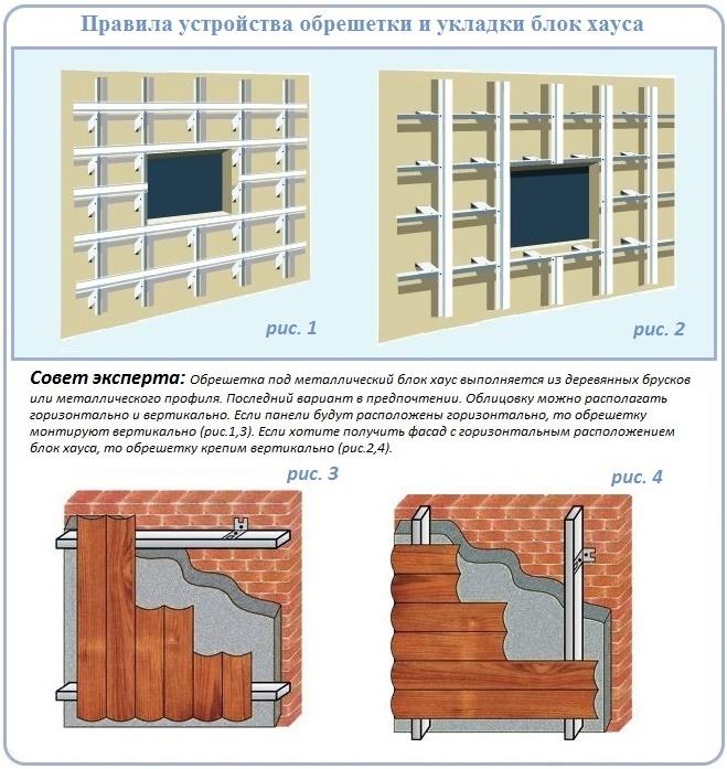 Обрешетка для установки металлического блок хауса на фронтон