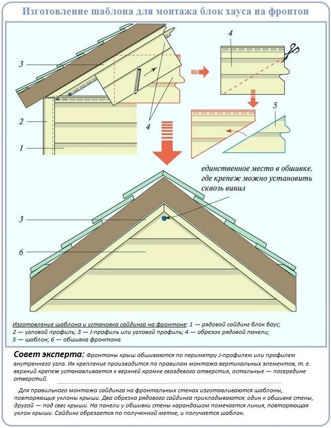Как закрепить виниловый блок хаус на фронтоне крыши