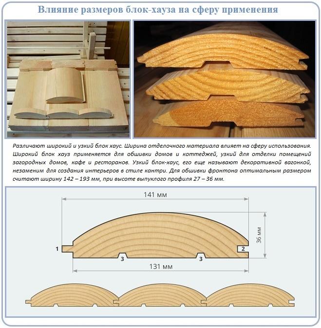 Что собой представляет сайдинг блок хаус из древесины