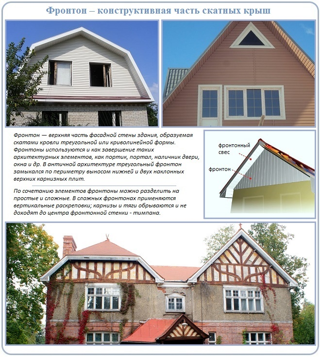 Что такое фронтон дома, какие функции выполняет